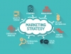 How to Develop a 'Smart' Marketing Strategy