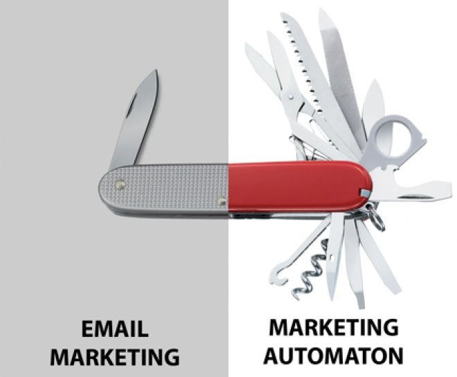 Do's and Don'ts of Marketing Automation
